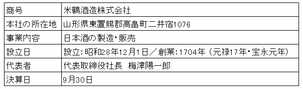 /data/fund/2871/亀粋会社概要.png