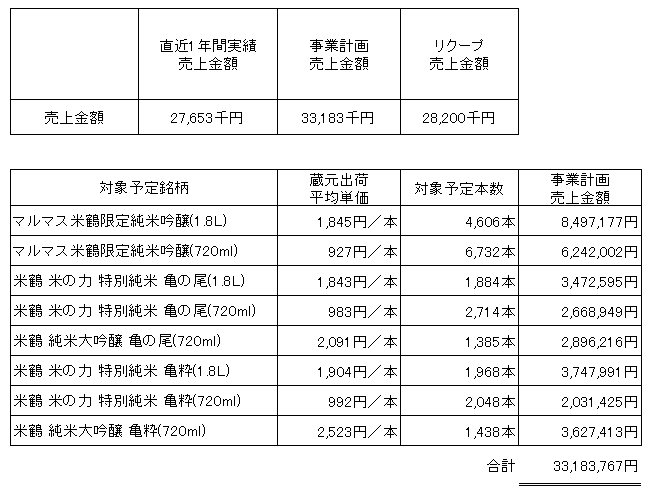 /data/fund/2871/亀粋売上明細.png