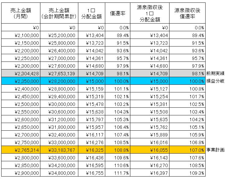/data/fund/2871/亀粋SIM2.png