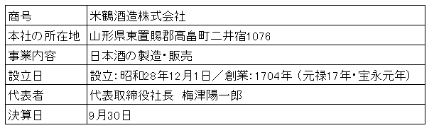 /data/fund/2872/まほろば会社概要.png