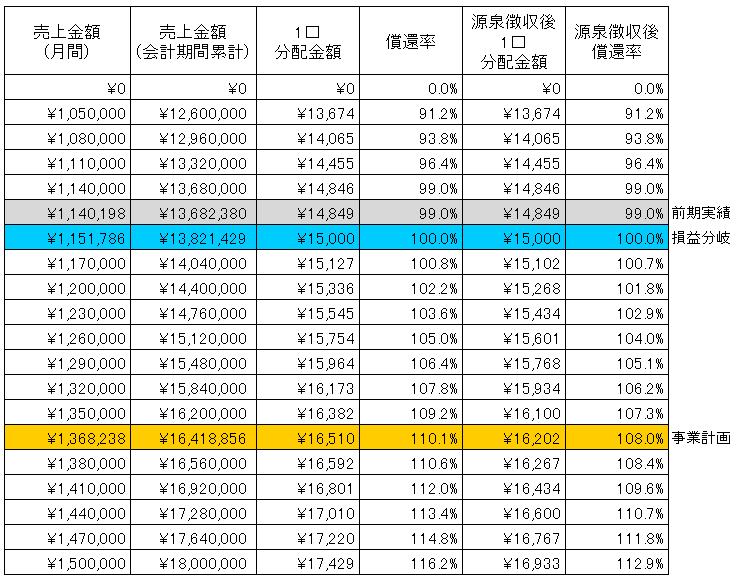 /data/fund/2872/まほろばSIM2.png