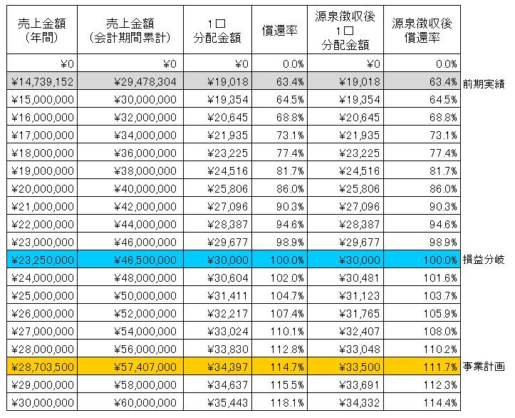 /data/fund/2880/新栄丸sim.png