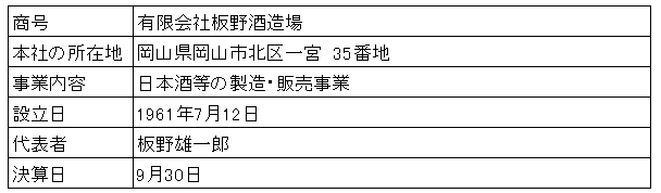 /data/fund/2881/板野酒造場会社概要.png