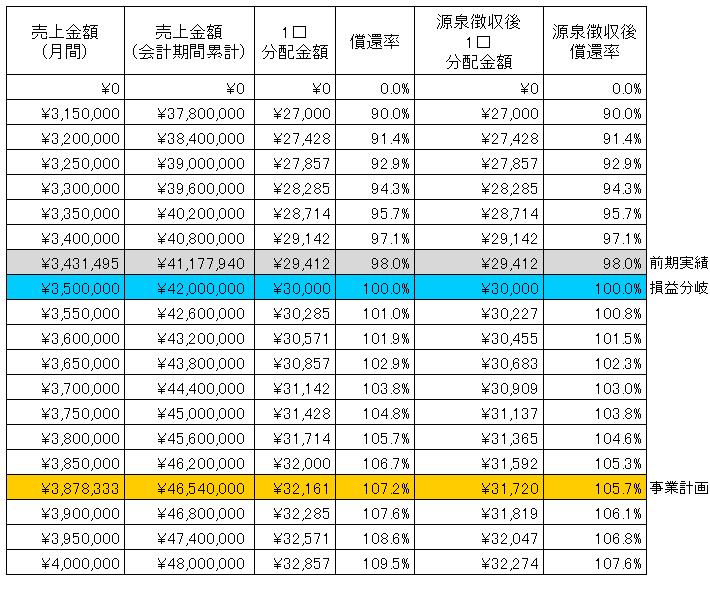/data/fund/2892/白菊酒造SIM.png