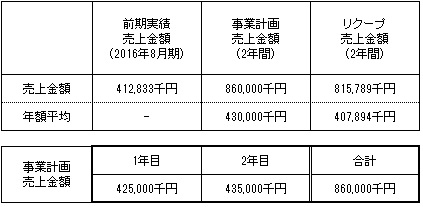 /data/fund/2894/事業計画.jpg