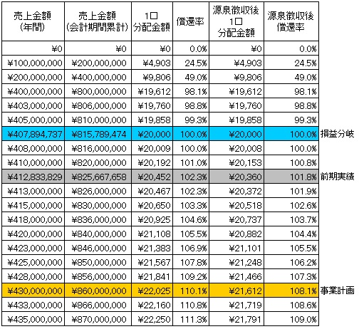 /data/fund/2894/分配シミュレーション.jpg