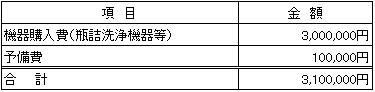 /data/fund/2894/資金使途.jpg