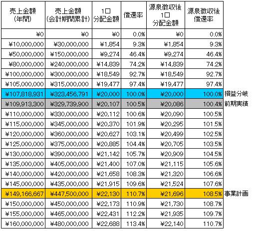 /data/fund/2897/武田冷凍食品SIM.png