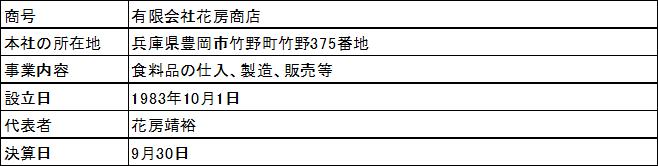 /data/fund/2898/花房商店会社概要.png
