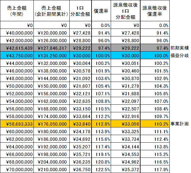 /data/fund/2898/花房商店SIM.png