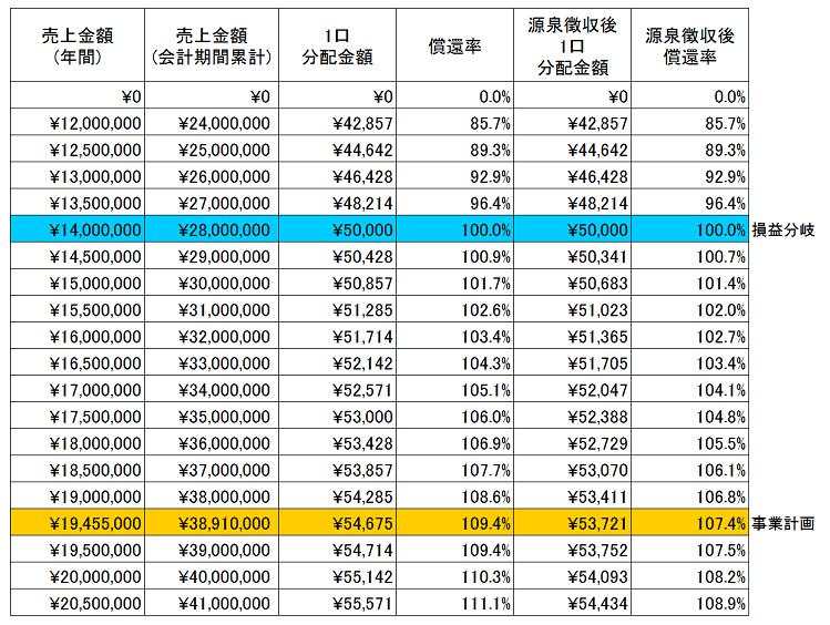 /data/fund/2917/寒梅酒造SIM_2.png