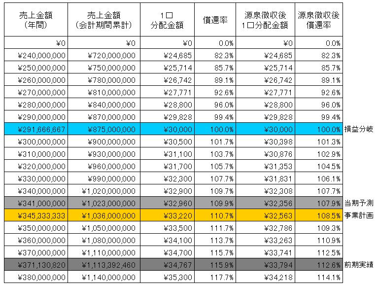 /data/fund/2919/マルヤ水産SIM.png