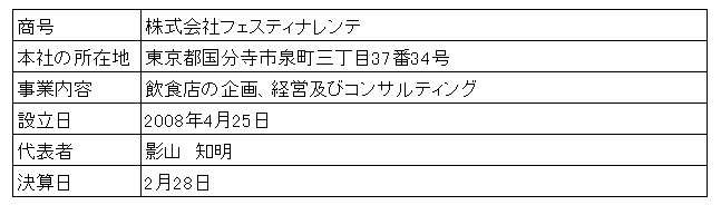 /data/fund/2929/フェスティナレンテ会社概要.png