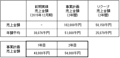 /data/fund/2931/事業計画.jpg