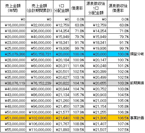 /data/fund/2931/分配シミュレーション.jpg