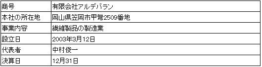 /data/fund/2931/営業者の概要.jpg
