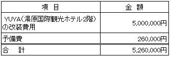 /data/fund/2934/資金使途.jpg