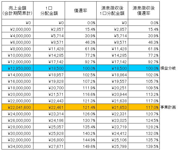 /data/fund/2937/蔵王ウッディファームsim.png
