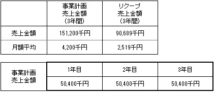 /data/fund/2938/事業計画.jpg
