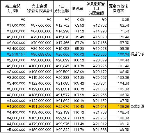 /data/fund/2938/分配シミュレーション.jpg