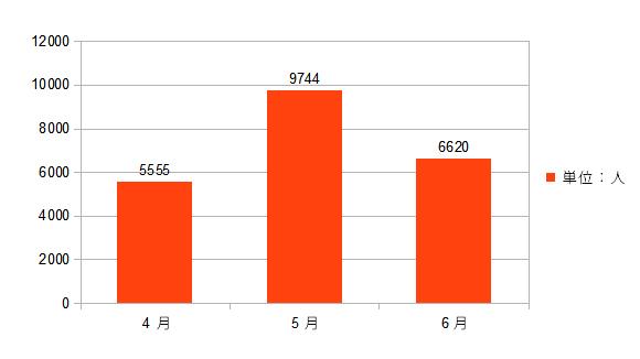 /data/fund/2939/グラフ.jpg