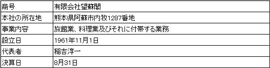 /data/fund/2939/営業者概要.jpg