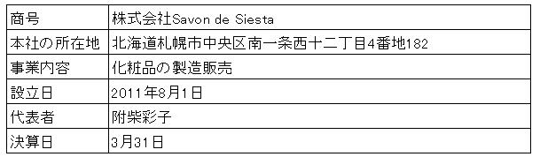 /data/fund/2957/savon de siesta会社概要.png