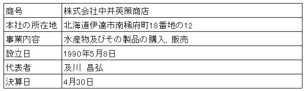 /data/fund/2968/中井英策商店 会社概要.png