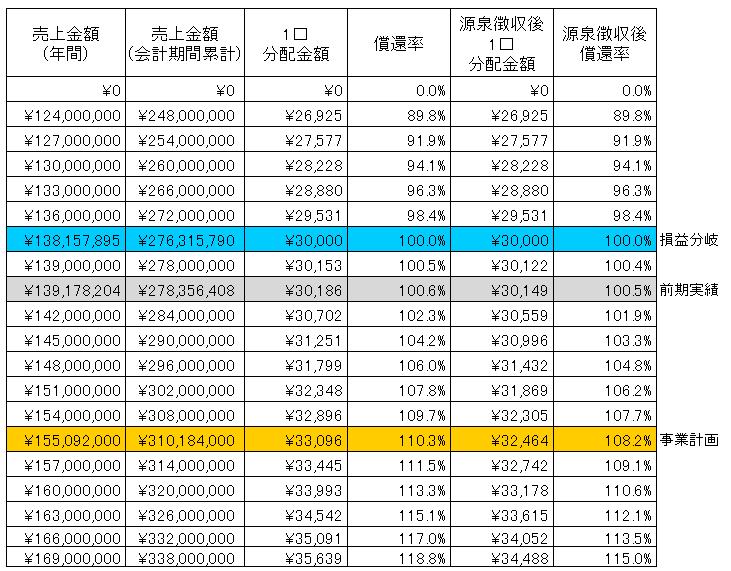 /data/fund/2968/中井英策商店 sim.png