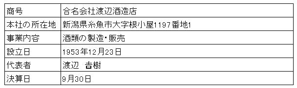 /data/fund/2984/渡辺酒造店 会社概要.png