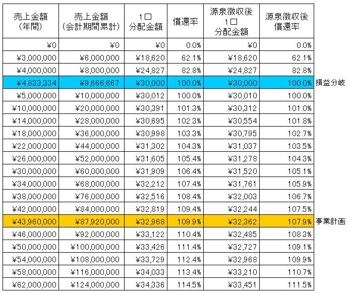 /data/fund/2984/渡辺酒造店 sim.png