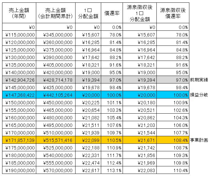 /data/fund/2992/井澤商店 sim.png