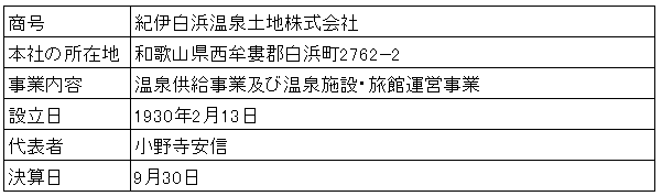/data/fund/2993/会社概要.png