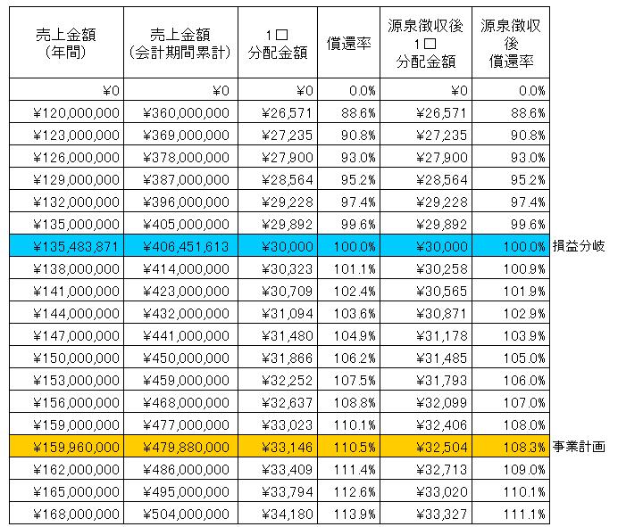 /data/fund/2997/大浦ミート sim.png