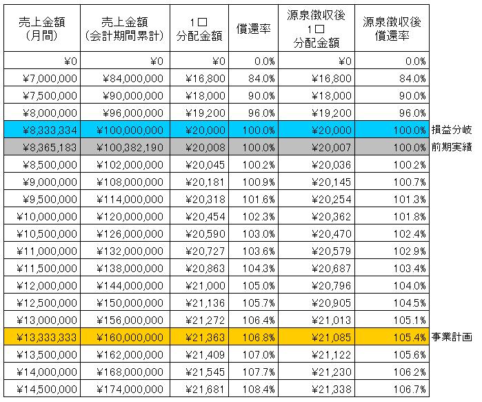 /data/fund/2998/大山食品 sim.png