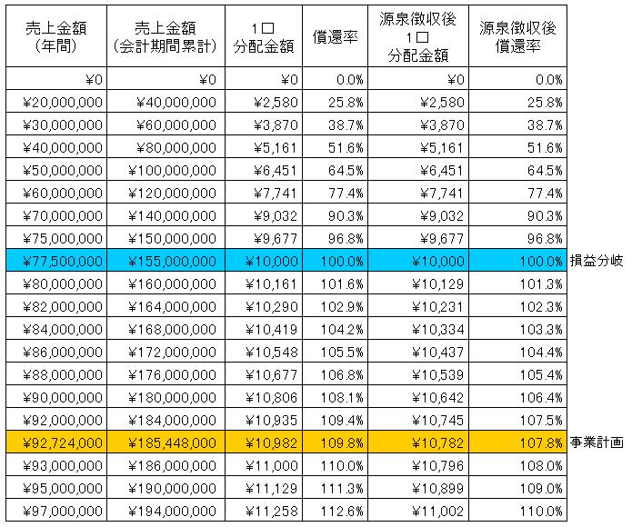 /data/fund/2999/りんどう sim.png