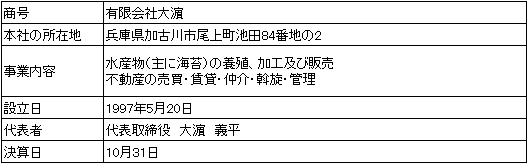 /data/fund/3000/営業者概要 システム貼付け用.png