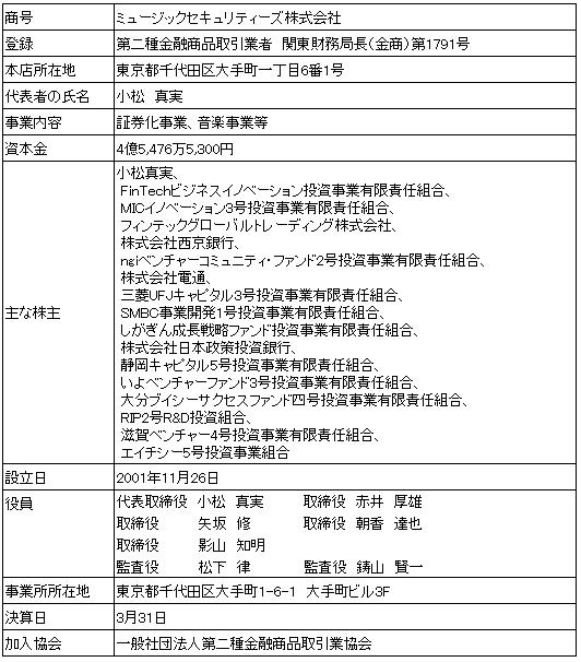 /data/fund/3001/MS概要 システム貼付け用.png