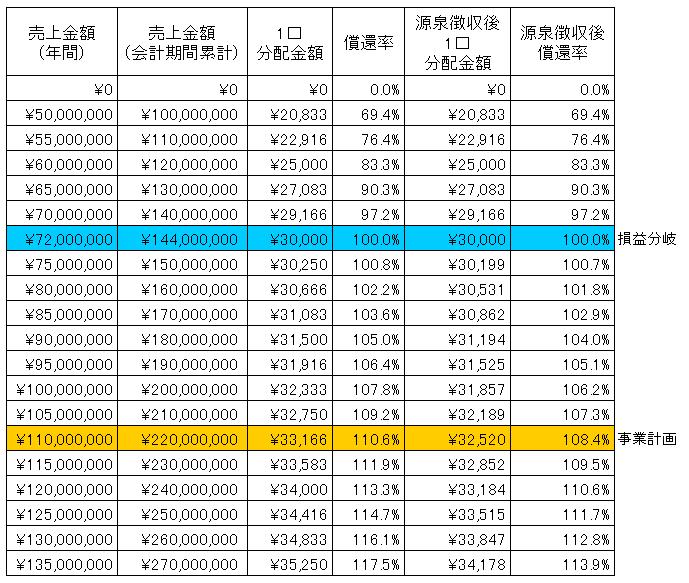 /data/fund/3001/sim.png