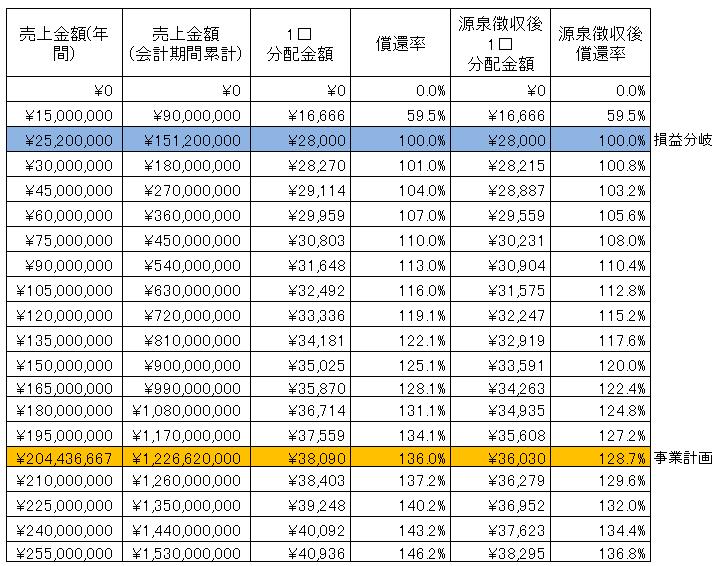 /data/fund/3003/髙橋フルーツランド sim.png