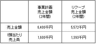 /data/fund/3008/事業計画.jpg
