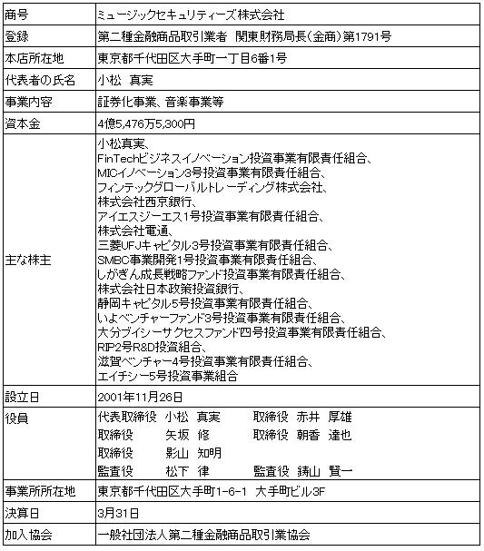 /data/fund/3019/MS概要 システム貼付け用.png
