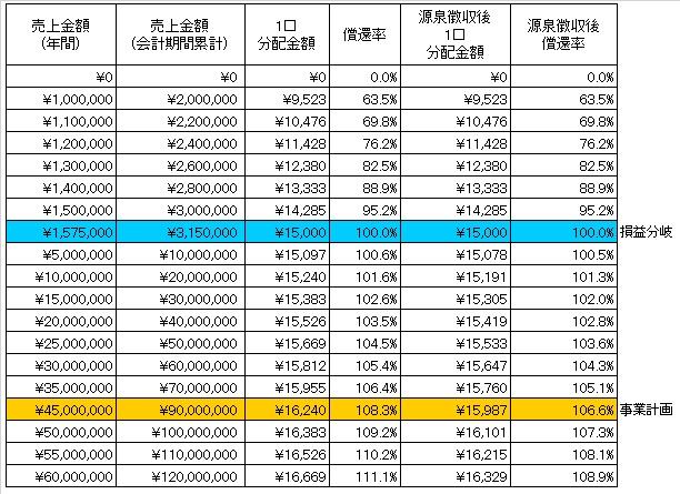 /data/fund/3058/分配シミュレーション.jpg