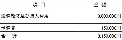/data/fund/3095/資金使途.png