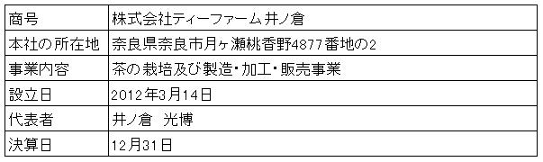/data/fund/3099/営業者概要2.png