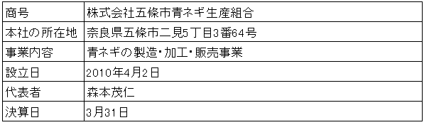 /data/fund/3102/会社概要.png