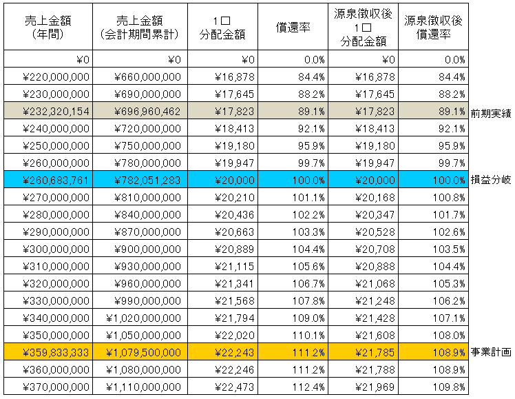 /data/fund/3102/sim.png