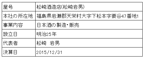 /data/fund/3112/会社概要.png