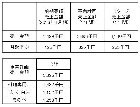 /data/fund/3113/売上明細 (1).png