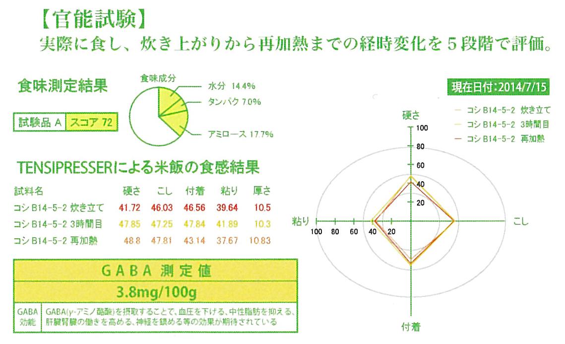 /data/fund/3113/御稲2.jpg